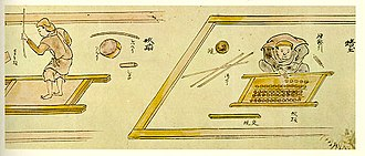 Mother coin - Am image from an Edo period scroll produced in 1728 of a man pressing mother coins into a sand mould to produce the imprints for cash coins in the mint of the Sendai Domain.