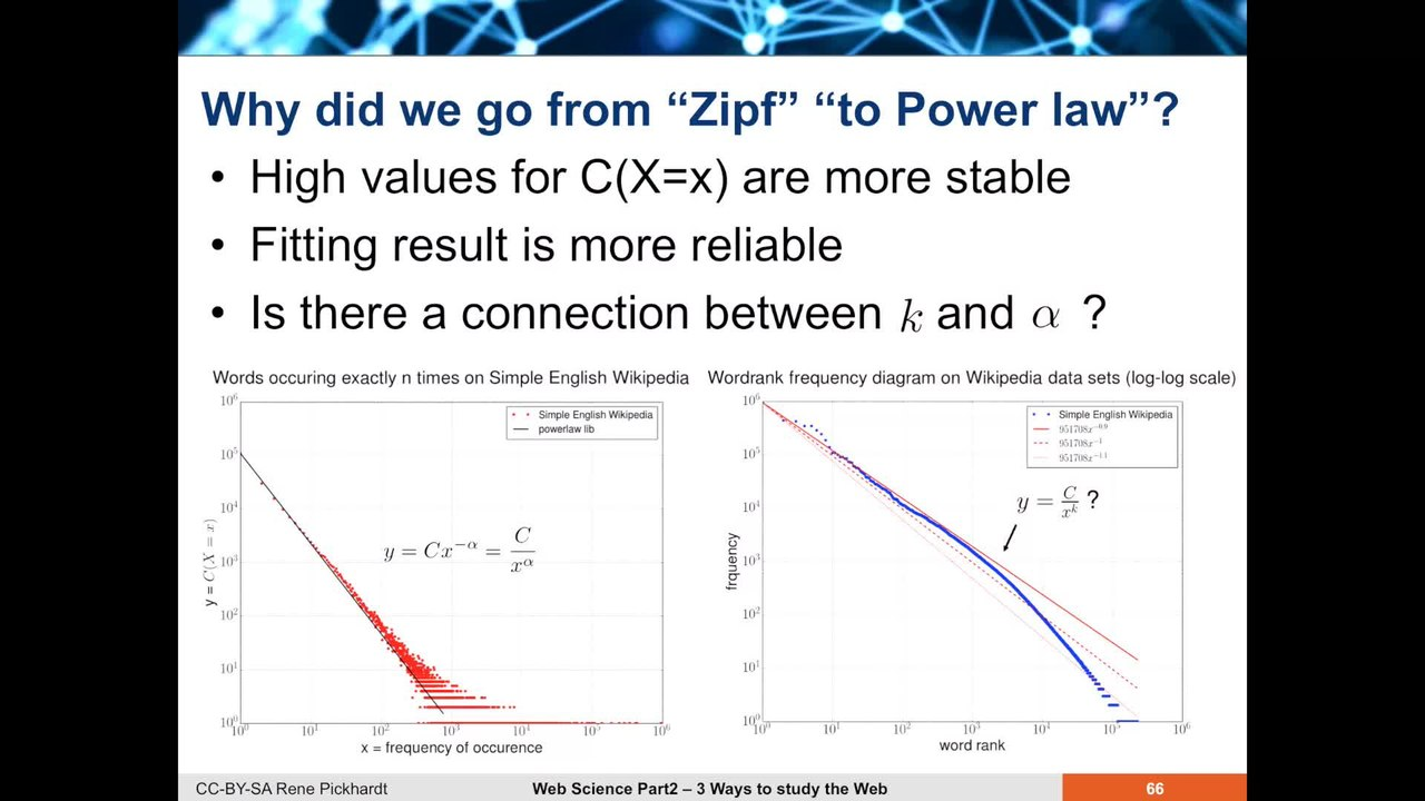 Filezipf law powerlaw or pareto lawwebm wikimedia commons filezipf law powerlaw or pareto lawwebm ccuart Image collections