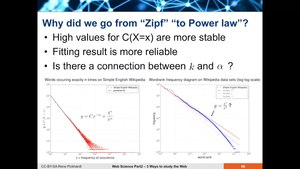 File:Zipf-law-powerlaw-or-pareto-law.webm
