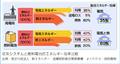燃料電池の効率.png