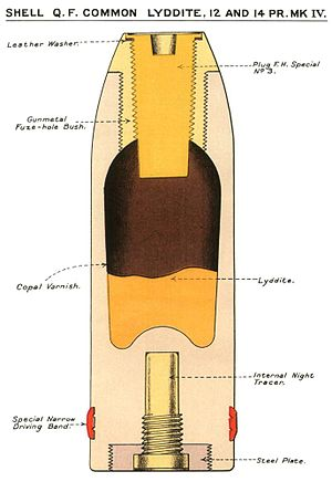 QF 12-pounder 12 cwt AA gun - Image: 12pdr Common Lyddite Mk IV Shell Diagram