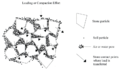 1Structural Soil Diagramx800.png
