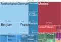 2014 Beer Countries Export Treemap.png