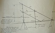 Admiralty scaffolding drawing