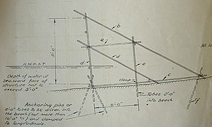 Admiralty scaffolding - A drawing of Admiralty scaffolding from 1940