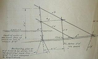 Admiralty scaffolding Second World War anti-tank scaffolding