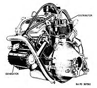 Clutch Linkage in addition Parts Illustrations furthermore Jeep1942 additionally US Army tactical truck engines in addition Parts Illustrations. on jeep m38a1 engines