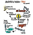 Andrew Keen - CXO Summit - TNW Conference 2012 - Day 1 (7113026833).jpg