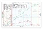Apollo17 Ascent Trajectory.pdf