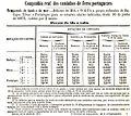 Aviso CRCFP Banhos Mar Termas - Diario Illustrado 362 1873.jpg