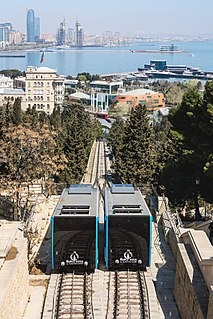 Funicular Form of cable railway