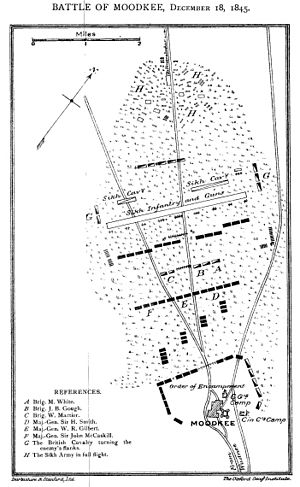 Battle of Mudki - Map of the battle