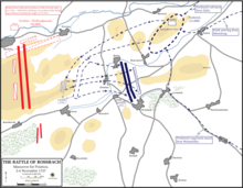 Image of battlefield showing direction of maneuver