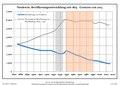 Bevölkerungsentwicklung Neulewin.pdf