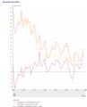 Bevolkingsgroei geboorteoverschot migratiesaldo.png