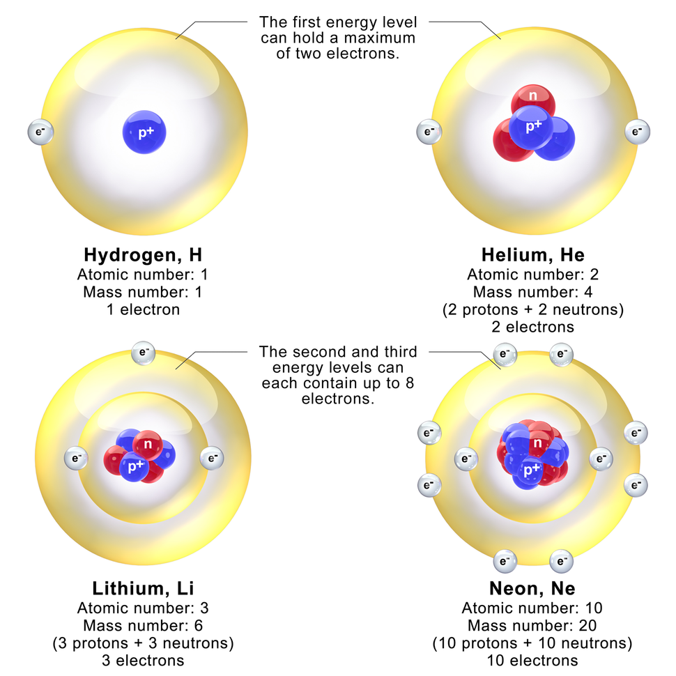Blausen 0342 ElectronEnergyLevels