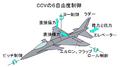 CCVの6自由度制御.PNG