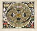 Cellarius Harmonia Macrocosmica - Scenographia Systematis Copernicani.jpg