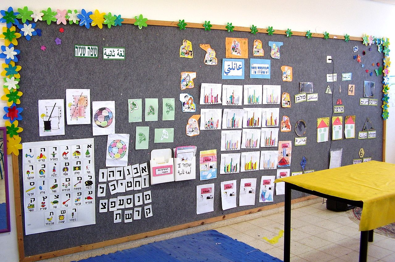 Classroom Wall Painting Ideas