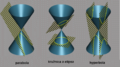 Conic sections sk.png