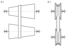 Continuously variable transmission-technical drawing.png