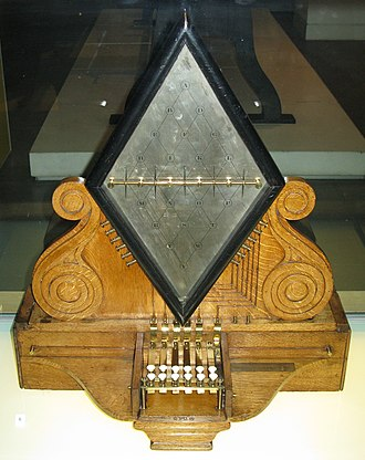 Telegraphy - Cooke and Wheatstone's five-needle, six-wire telegraph (1837)