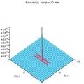 Coshc'(z) Re complex 3D plot.png