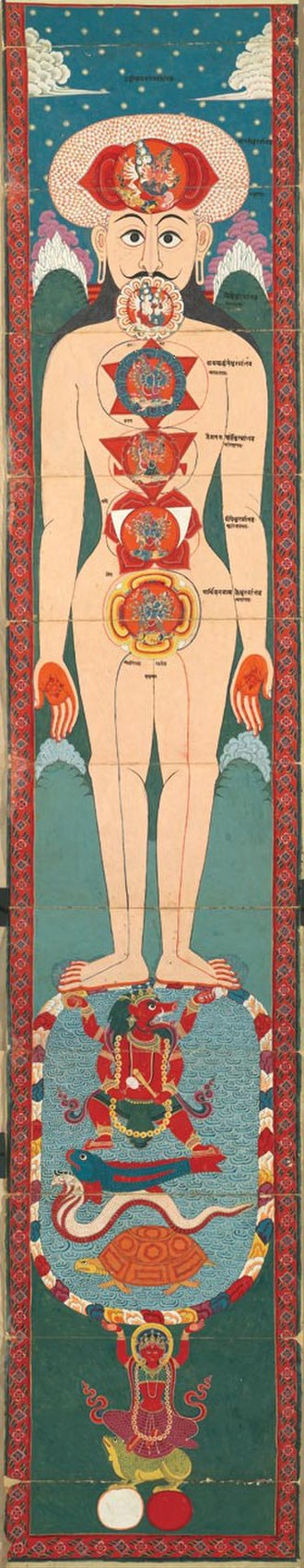 Subtle body - The Subtle body and the cosmic man, Nepal 1600s