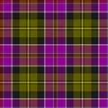 Culloden tartan (1893 - D. W. Stewart).png