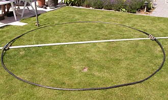 Loop antenna - A loop antenna for amateur radio under construction