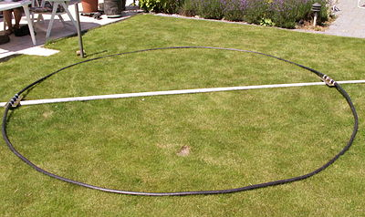 Loop antenna - Wikiwand