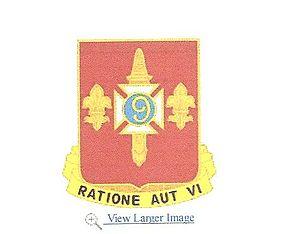 244th Air Defense Artillery Regiment
