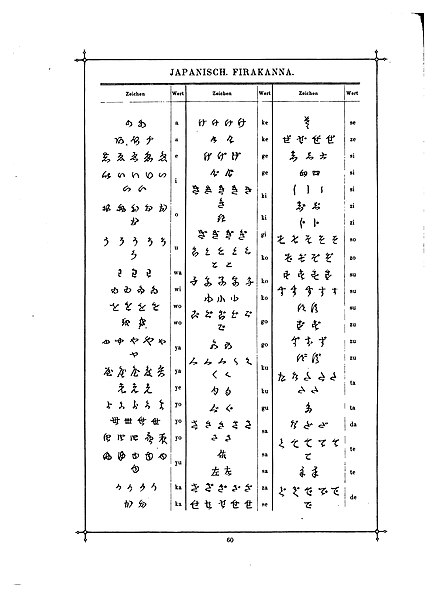 Hiragana Charts: Das Buch der Schrift (Faulmann) 075.jpg - Wikimedia Commons,Chart