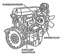 list of united states army tactical truck engines wikivisually 1947 Studebaker Pickup detroit diesel series 60 right rear