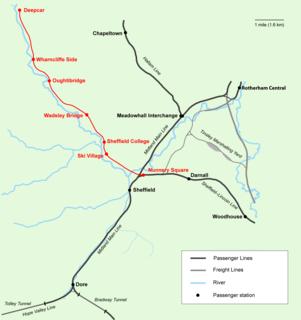 Don Valley Railway