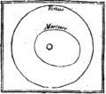 Elémens de la philosophie de Neuton, donnés par Mr de Voltaire. Fleuron T137902-37.png