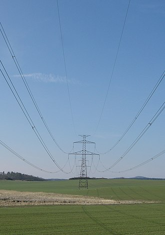 Electrical conductor - Overhead conductors carry electric power from generating stations to customers.