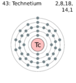 Electron shell 043 technetium.png