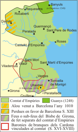 Territorial evolution of the County of Empúries