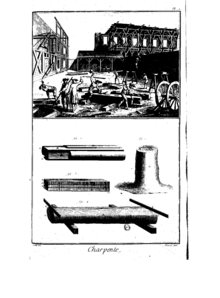 illustration of carpentry charpente in the french encyclopdie showing hewing mortising pit sawing on trestles tools include dividers axes