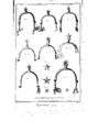 Encyclopedie volume 3-046.png