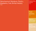 Esportazioni sardegna 2012-13.png