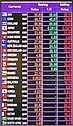 Exchange rates display.jpg