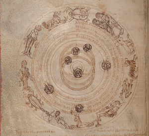 Astronomical symbols - Medieval depiction of the zodiac and the classical planets. The planets are represented by seven faces.