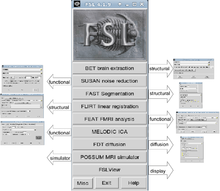 fsl wiki flirt Main page from cmic-wiki this fsl toolbox/library for functional and structural neuroimaging analysis, written in c/c++ popular tools include flirt, bet, and fast.