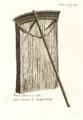 Fouet à ladanum Tournefort 1718 Amsterdam 1 29.png