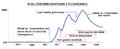 Graphique Population tucquegnieux.png