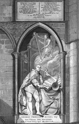 Handel's monument in Westminster Abbey with the plaque recording his commemoration in 1784 Handel-Westminster.png