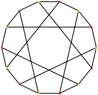 Orbifold - The bipartite Heawood graph
