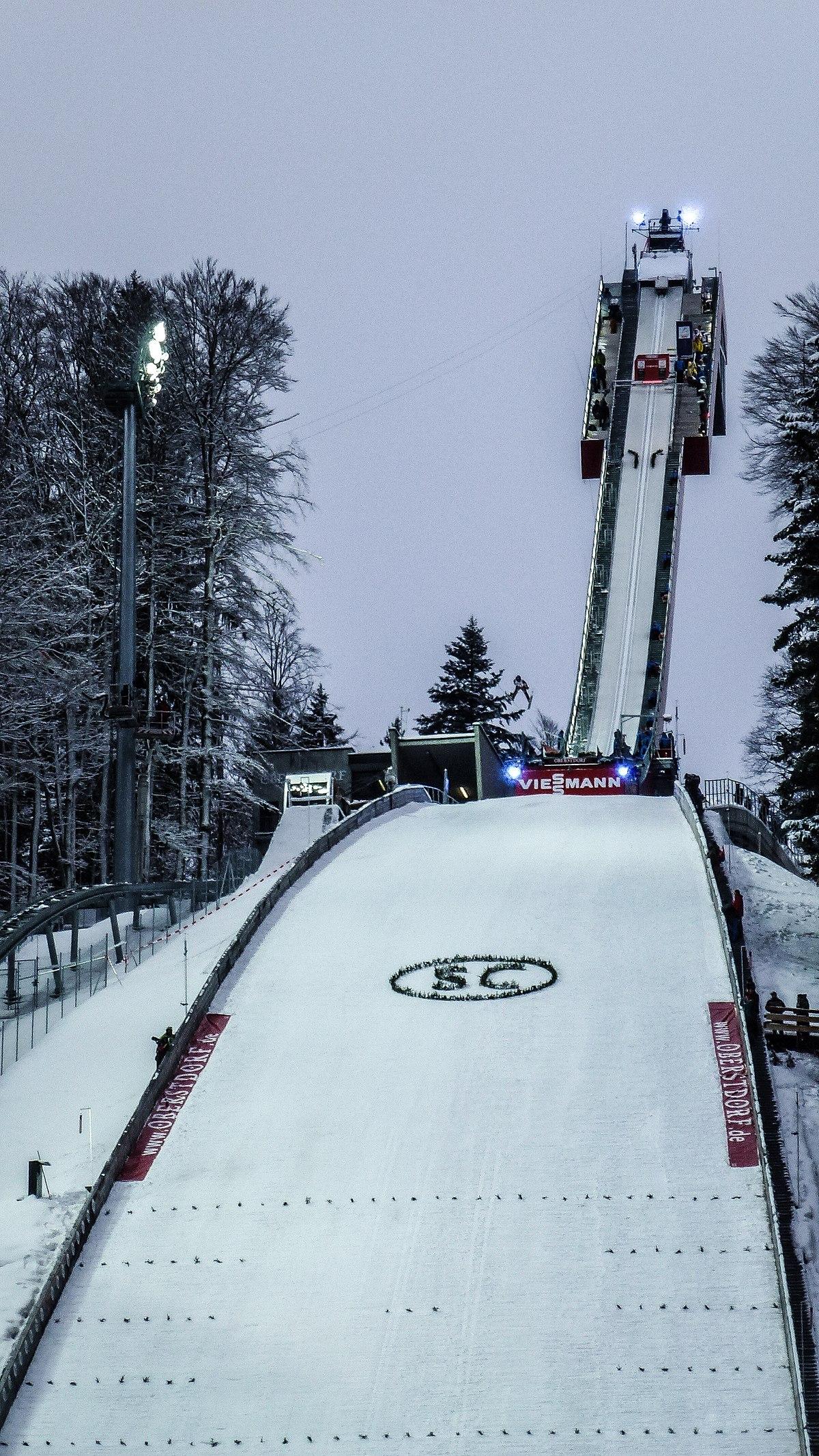 Skiflug
